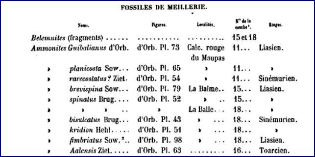 geologie-meillerie-2.jpg